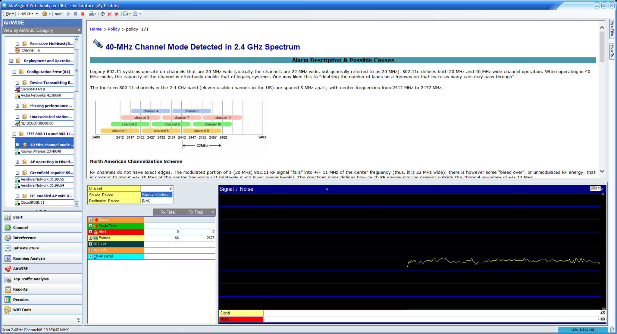 NetAlly AirMagnet Analyser Pro software