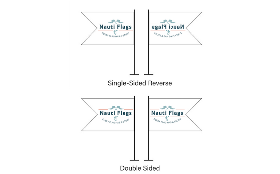 Single-Sided-Reverse vs. True Double-Sided Flags
