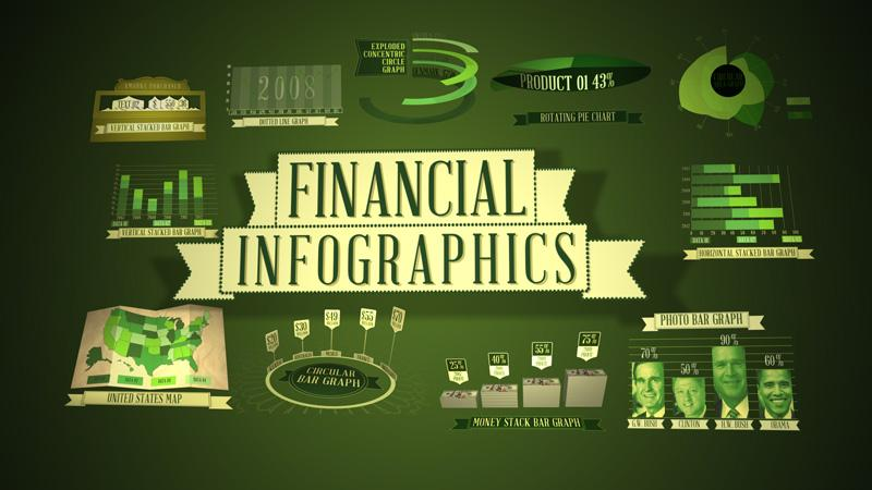 After Effects Template - Financial Infographics After Effects Template