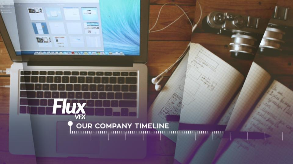 parallax corporate timeline after effects template