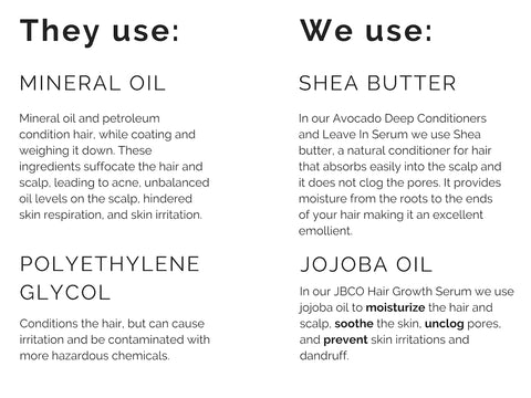 mineral oil and glycol vs shea butter emollient