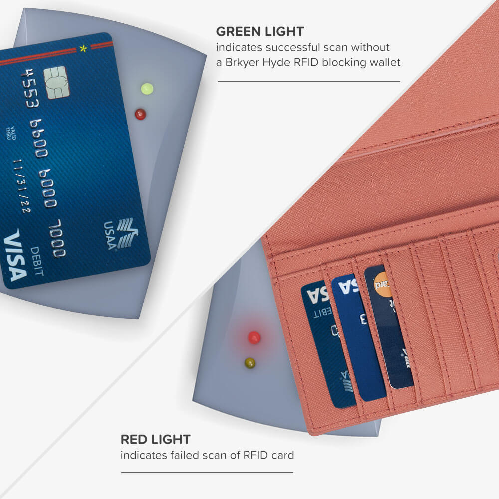 The Hannah Trifold RFID Wallet