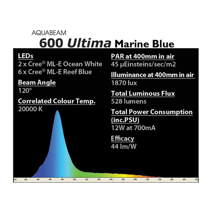 AquaRay AquaBeam 600 Ultima Marine Blue Single Strip 2706-US Spectrum