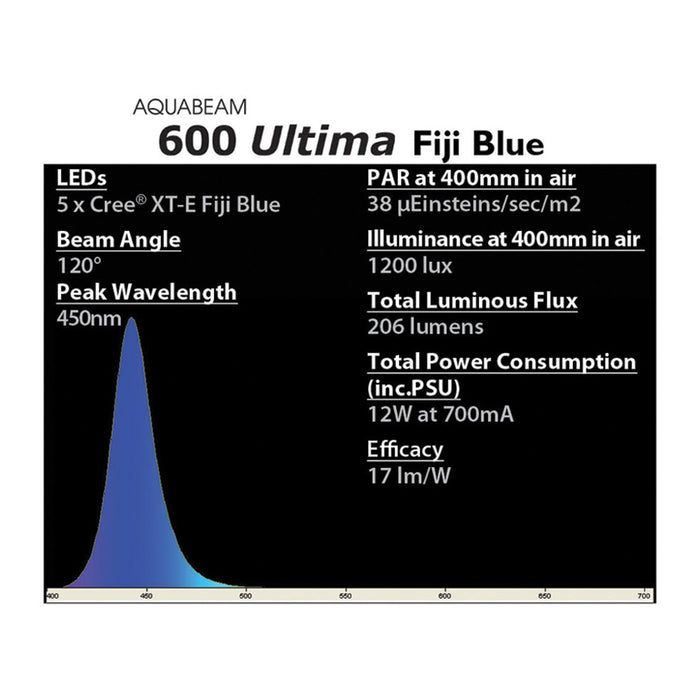 AquaRay AquaBeam 600 Ultima Fiji Blue Strip 2708-US Spectrum