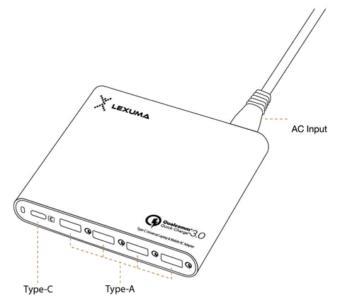 Lexuma 辣數碼 XBooster USB-C power delivery charger outline-diagram