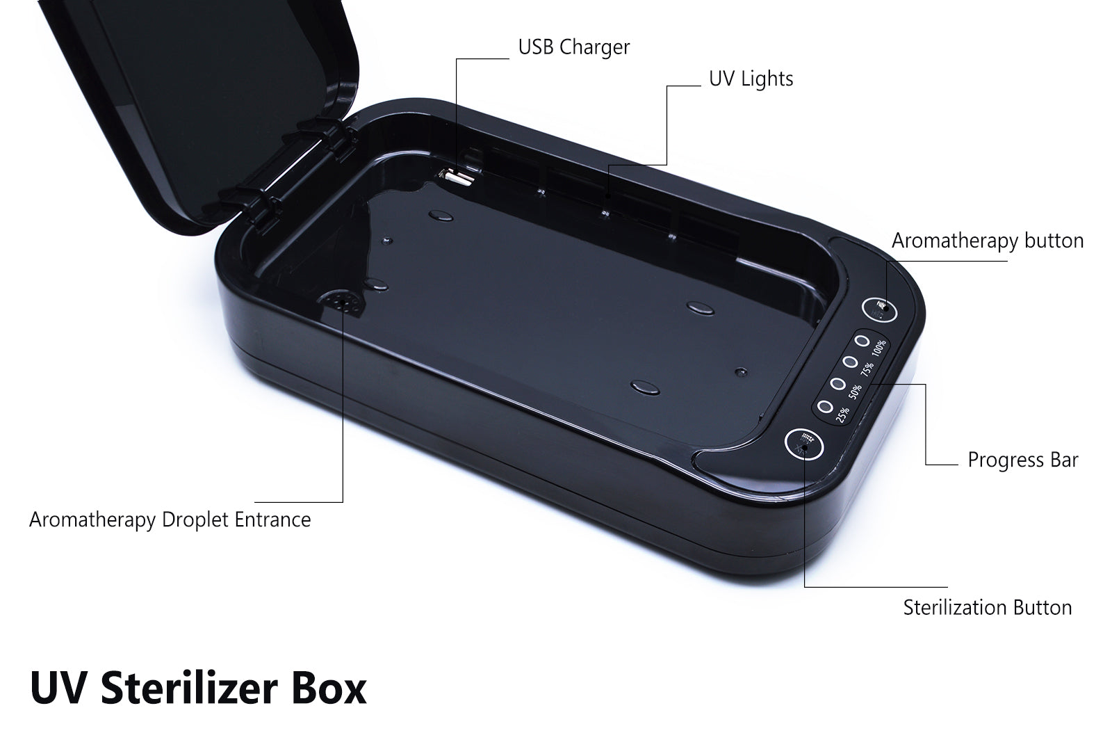Lexuma-XGerm-Mobile-Phone-UV-Sanitizer-m1-phonesoap-setup