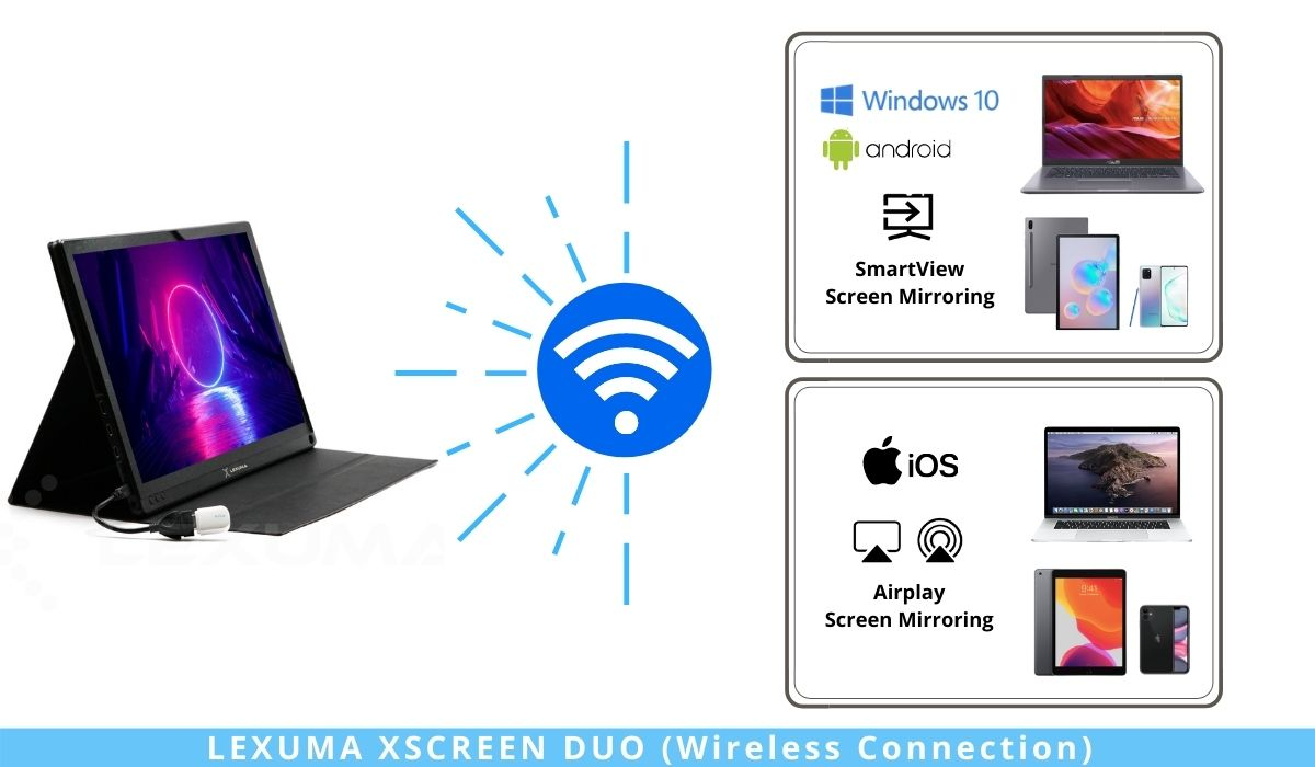 Lexuma-XScreen-duo-15.6-fhd-portable-monitor-dual-connection-methods-with-dongle-wireless