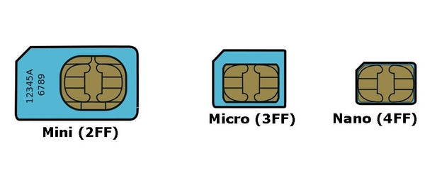 Different Types of Sim Cards -lexuma know more about sim cards