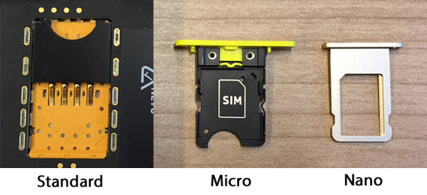 Different Types of Sim Cards - lexuma sim cards real life pic