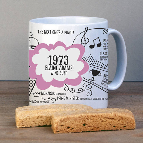 Personalised 1974 Birthday Mug - Afewhometruths