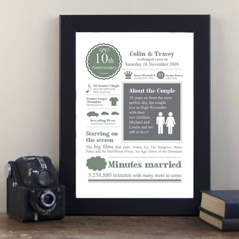 Personalised Tenth Wedding Anniversary Print - Afewhometruths