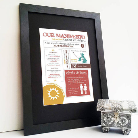 Our Relationship Manifesto Couples Gift - Afewhometruths