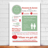 'Our First Mr And Mrs Christmas' Story Print - Afewhometruths