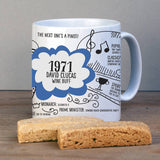Personalised 1972 Birthday Mug - Afewhometruths