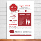 Personalised 40th Wedding Anniversary Print - Afewhometruths