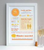 Personalised 50th Golden Wedding Anniversary Print - Afewhometruths