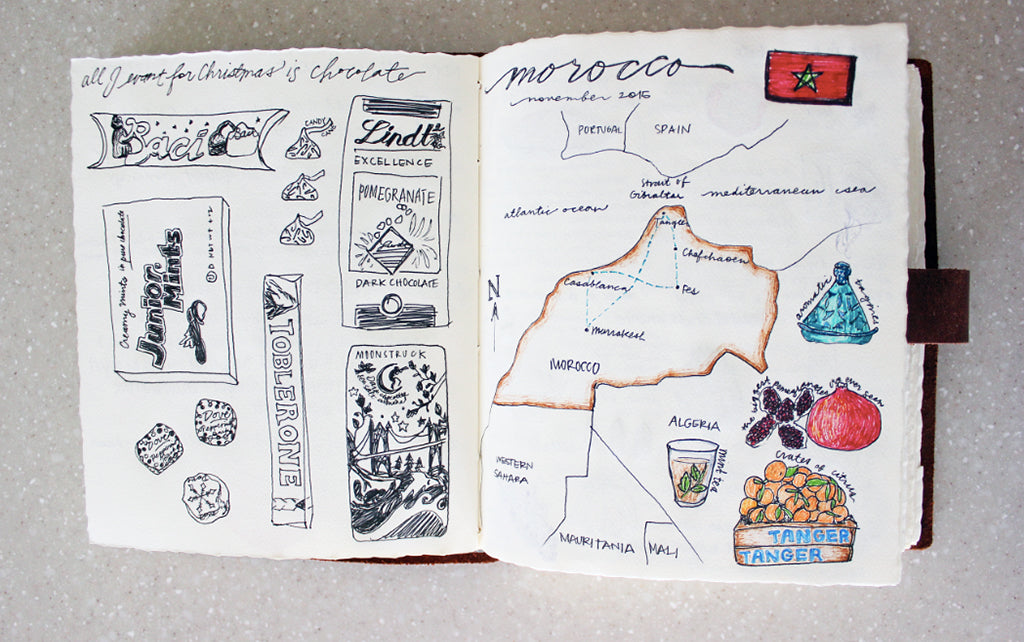 cook book travel journal