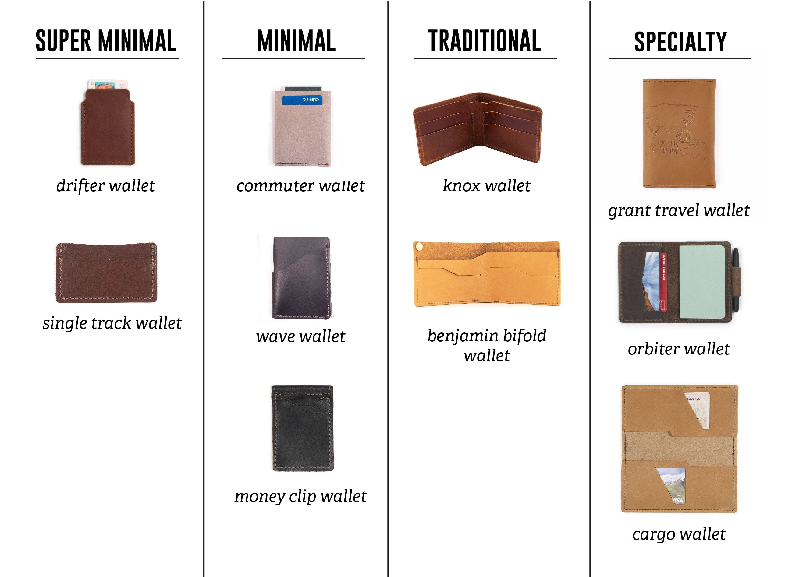 Leather minimal wallets Rustico