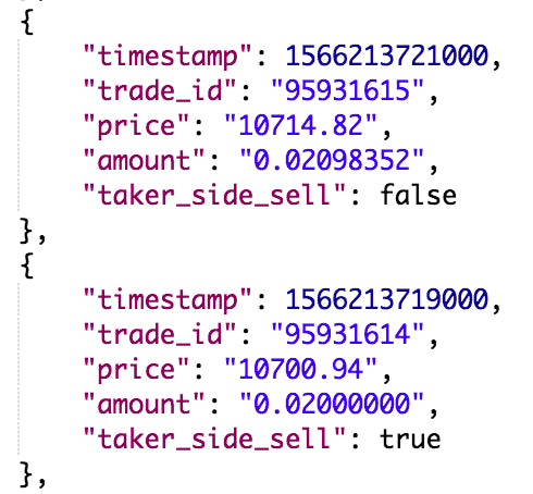 Why Normalizing Cryptocurrency Trade Data is So Difficult