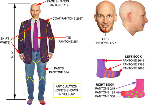 Seth Godin Action Figure Schematic