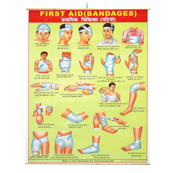 First Aid (Bandages) Indian Poster-Archie McPhee