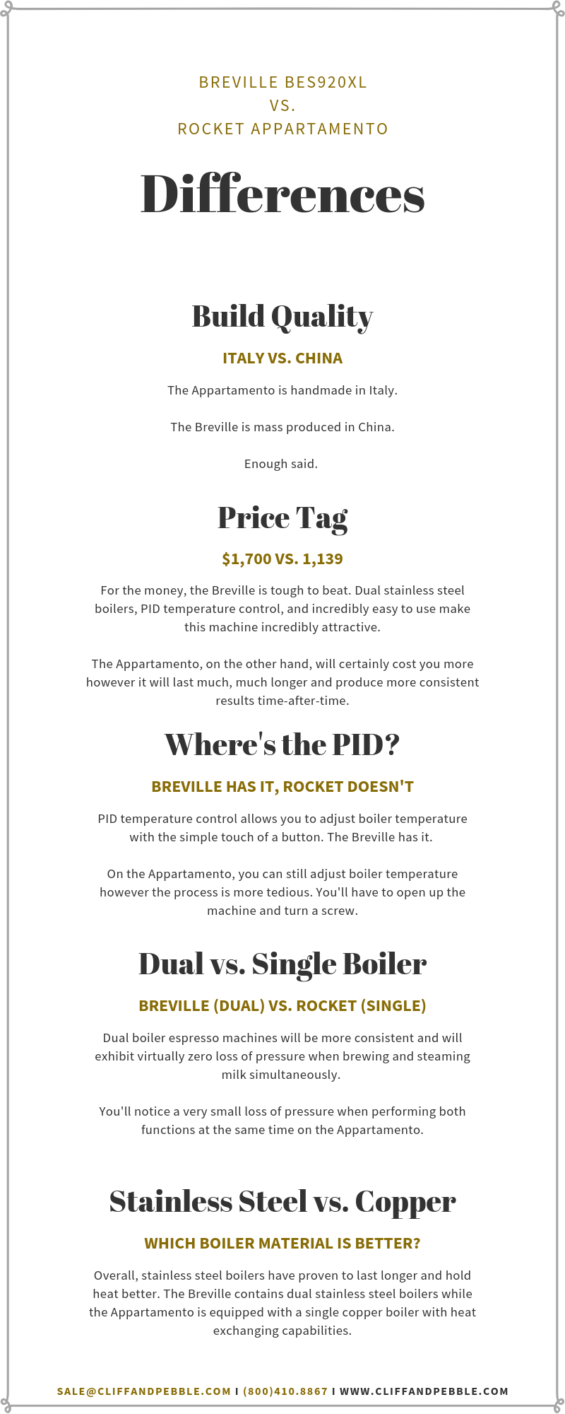 breville-dual-boiler-vs-rocket-appartamento-differences-infographic