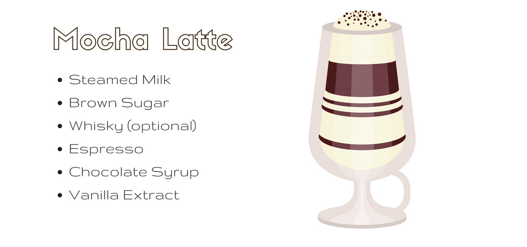 the best mocha latte recipe ingredients