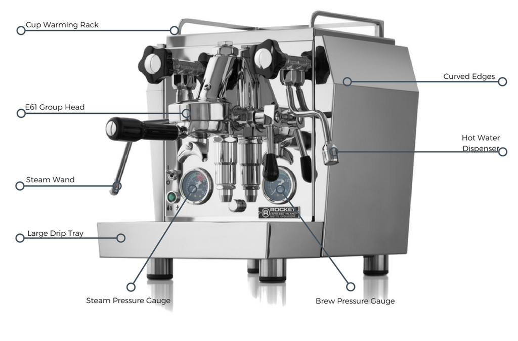 Reviews best espresso machines for home use
