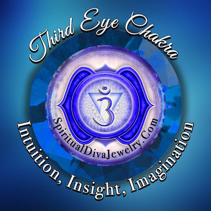 Third Eye Chakra - Intuition, Insight, Imagination - Spiritual Diva