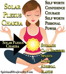 Solar Plexus Chakra Emotional and Physical - Spiritual Diva