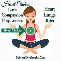 Heart Chakra Physical and Emotional - Spiritual Diva