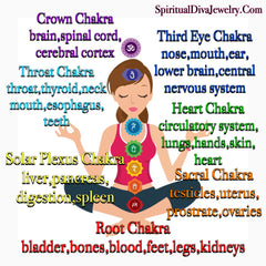 Healing Crystals For Cancer, Surgery Recovery & Immune