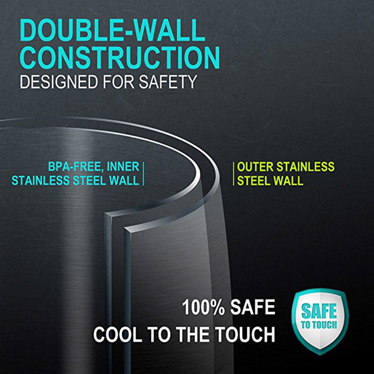 Double Wall Construction