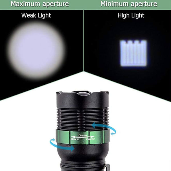 flashlight aperture