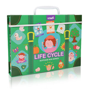 UCMD Magnetic Montessori Puzzle Life Cycle