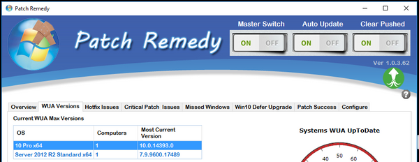 Patch Remedy 1.0.3.62 May 9, 2017—KB4019264 (Monthly Rollup)