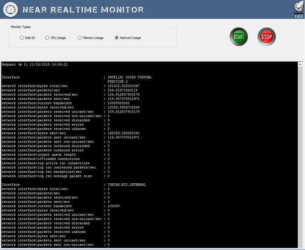 Near Real-time Monitor