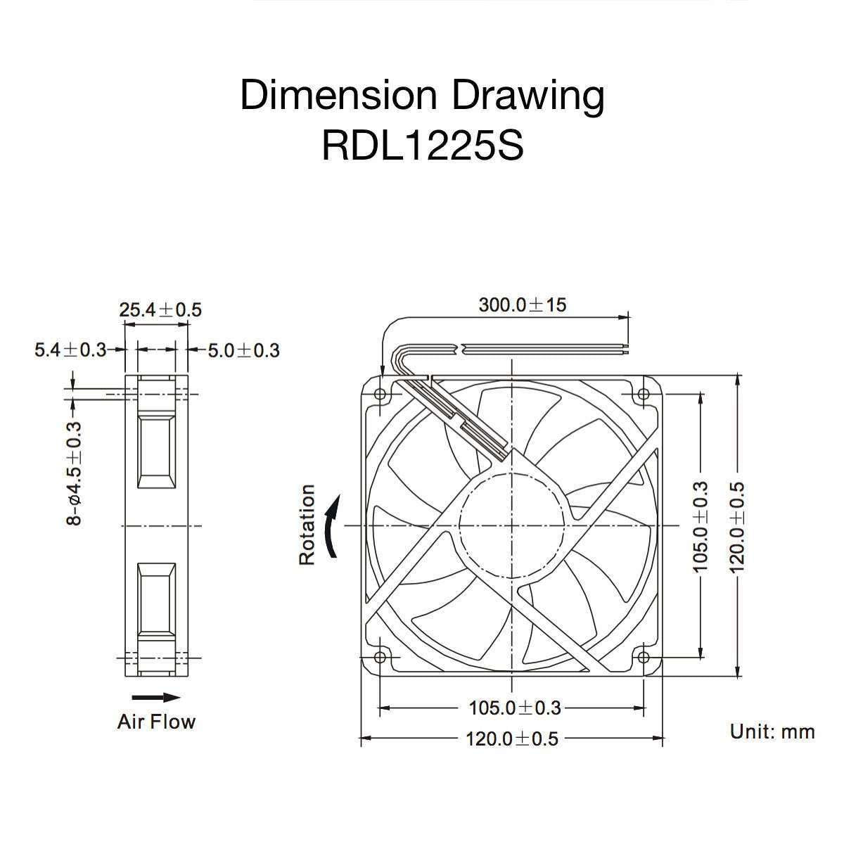 DC Fan RDL1225S