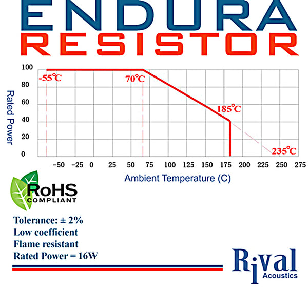 Endura audio resistors