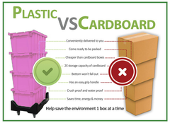 plastic-vs-cardboard-breast-cancer
