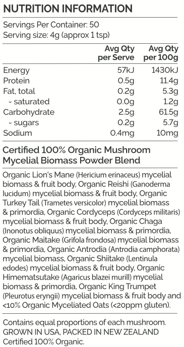 Super Me Smoothies Miracle Mushroom Blend 200G - PRE-ORDER FOR MID APRIL DELIVERY