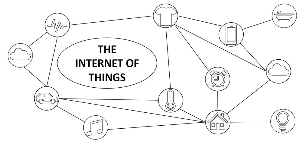 Graphene Oxide and The Internet of Things