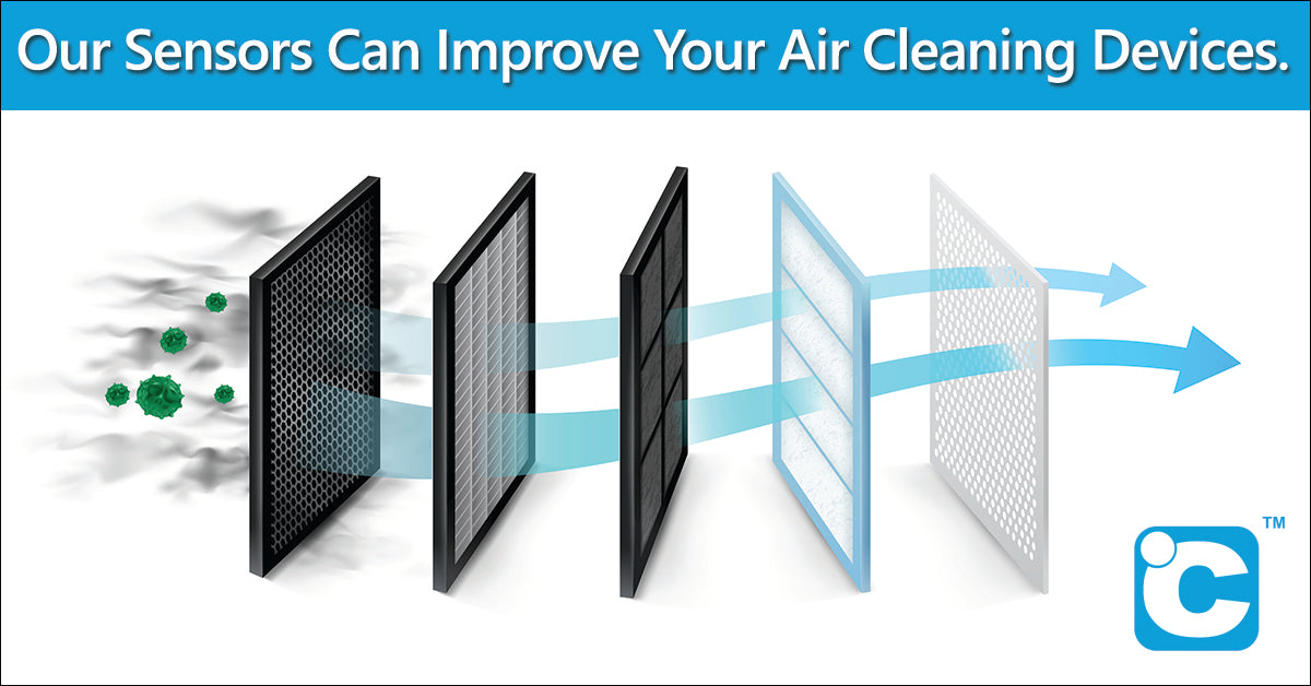 Airflow Measurement for Air Cleaners, Purifiers and Sanitizers