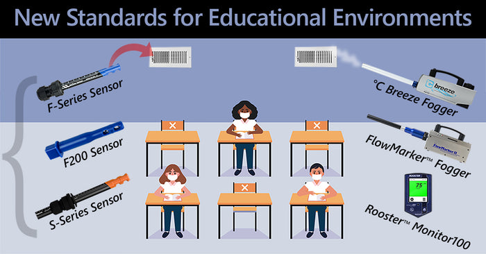 Airflow for Safer Learning Environments