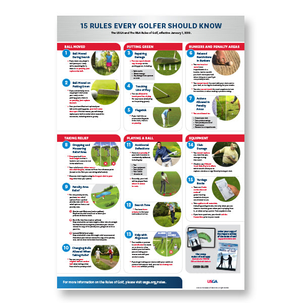 15 Rules Every Golfer Should Know - Poster