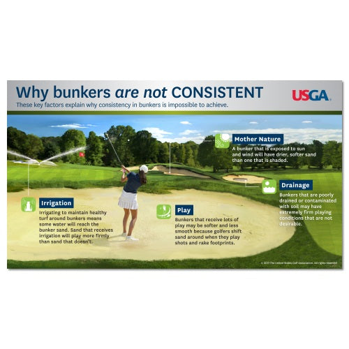Why Bunkers are not Consistent: Course Care Educational Poster