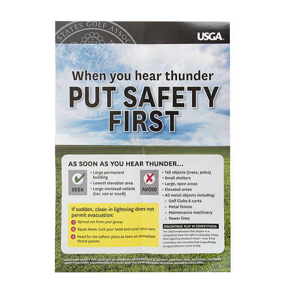 Lightning Safety Posters