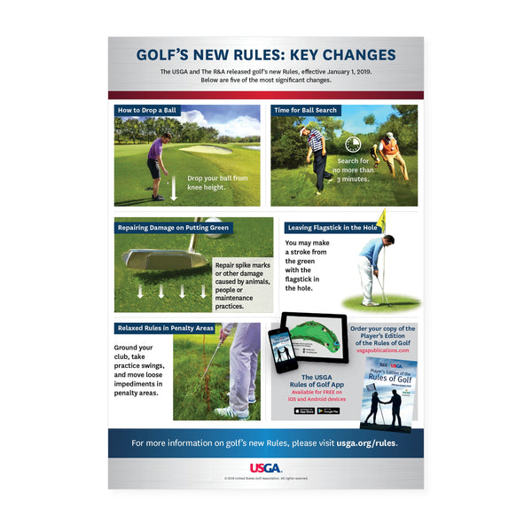 Golf's New Rules: Key Changes – Poster