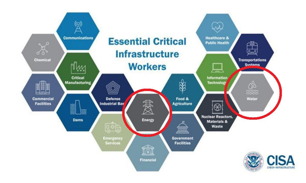 Critical Infrastructure - Water and Energy