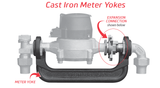 Yoke Expansion Connection/Wheel for Yoke Type Meter Setters